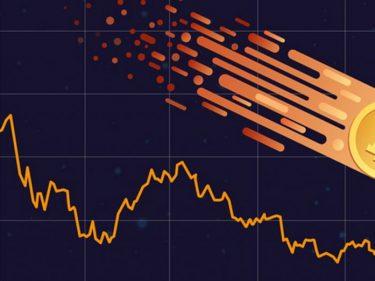 Le Bitcoin (BTC) plonge sous les 30 000 dollars.